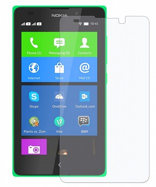 Nokia X2-Dual Sim Screen Protector/ Screen Guard @ Rs51.00